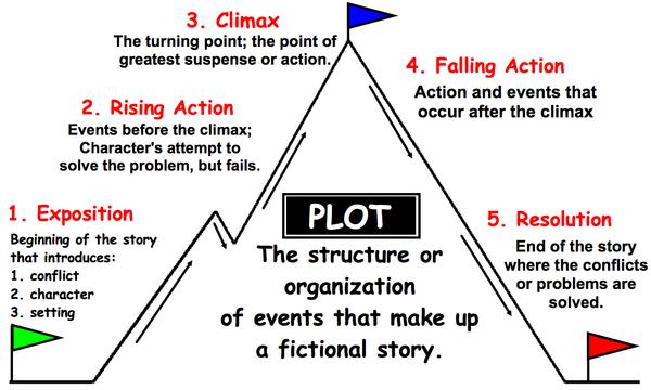 plot_03