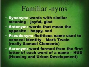 nym words