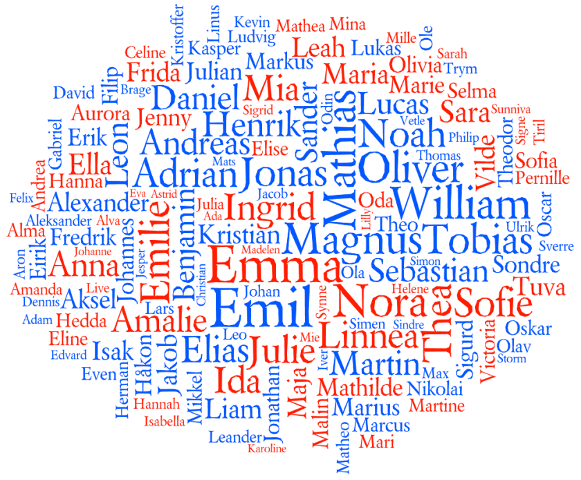 09_Names.png