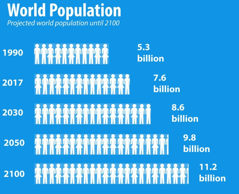 population chart cropped.jpg