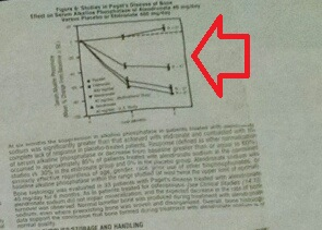 Disease Graph cropped with arrow