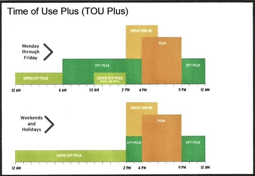 TOU Plus (2)