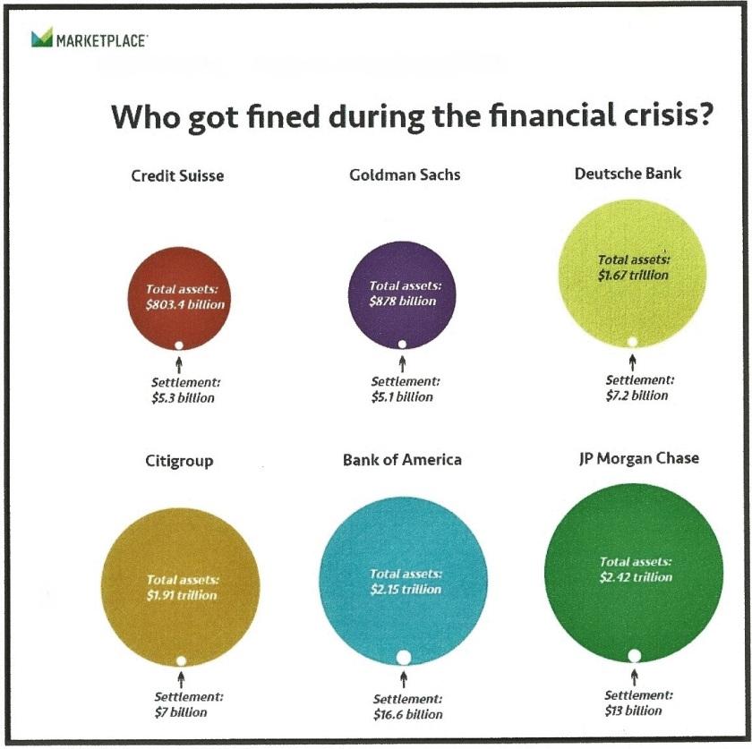 Banks (2)
