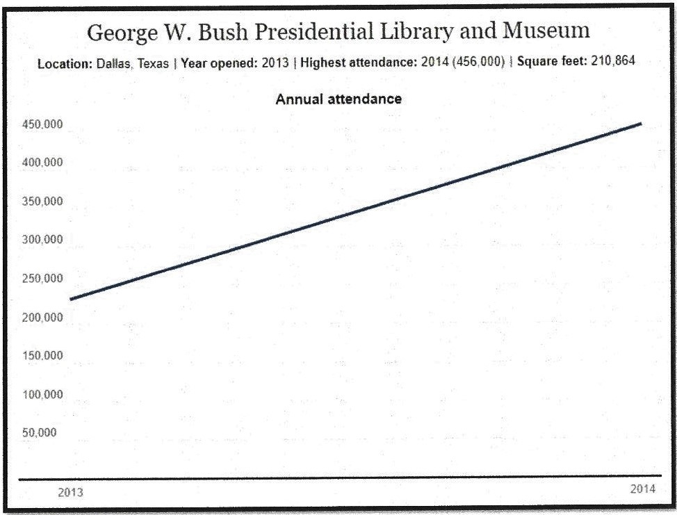 Graph cropped